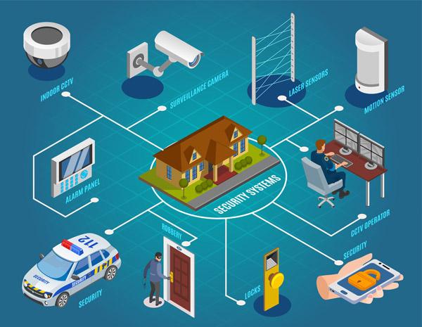 Alarmanlage_Haus-außen-cls_sicherheit